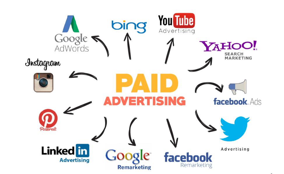 Những hình thức quảng cáo