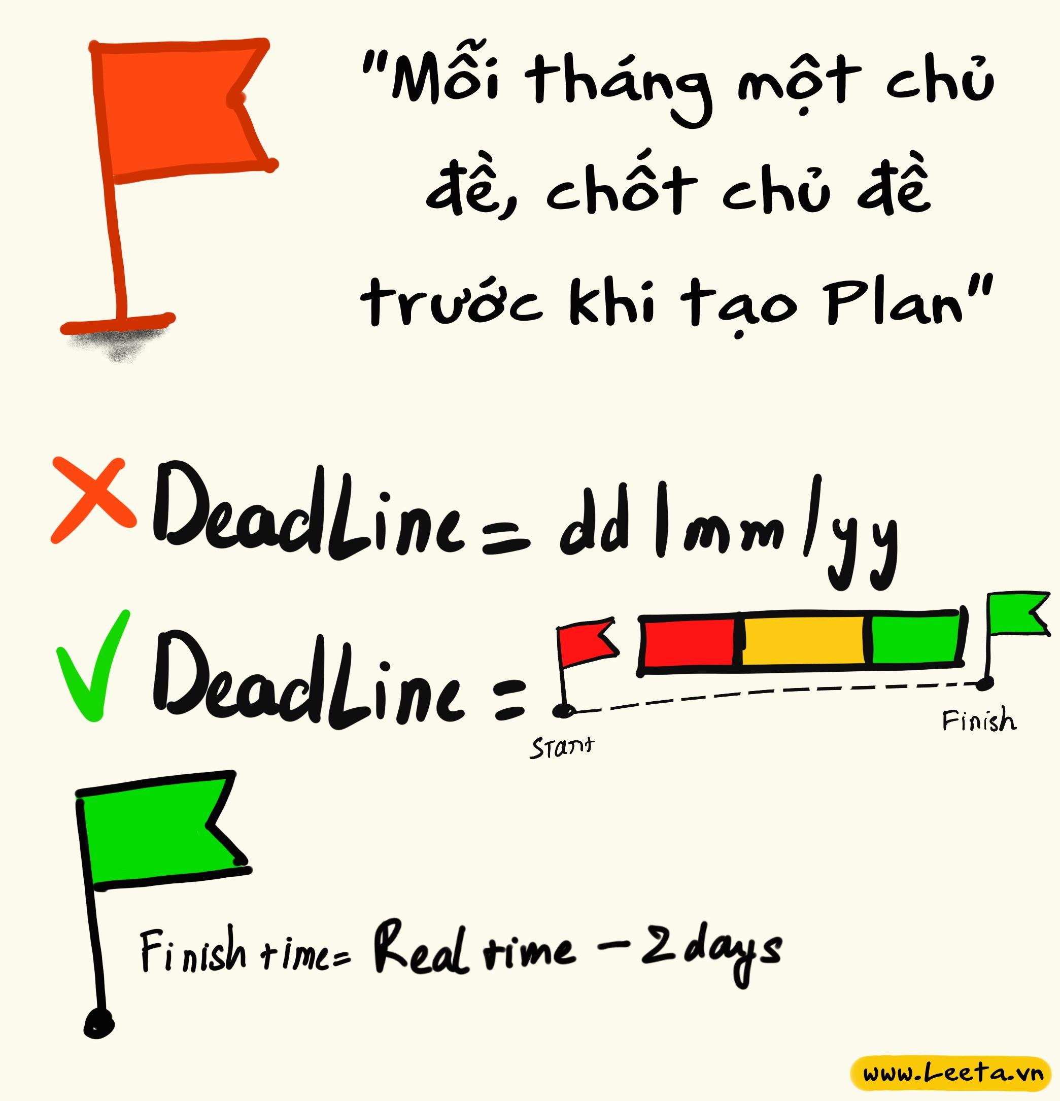 deadline smart