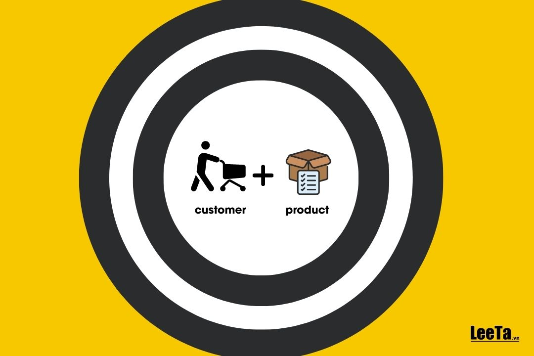content cho doanh nghiệp